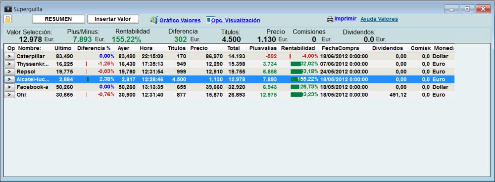 Cinco simuladores con los que podrás iniciarte en el mercado de valores sin desembolsar un céntimo (6/6)